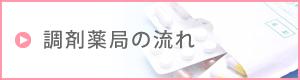 調剤薬局の流れ